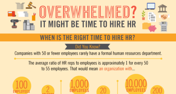 Time to Hire HR