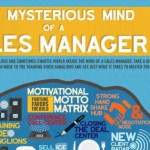 The-Mysterious-Mind-of-a-Sales-Manager-infographic-new-C5