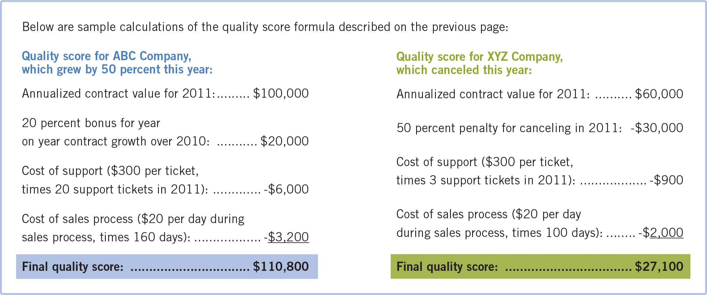 QualityScore