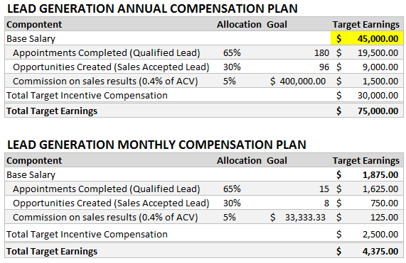 A Quick & Easy Compensation Calculator for Outbound Lead ...