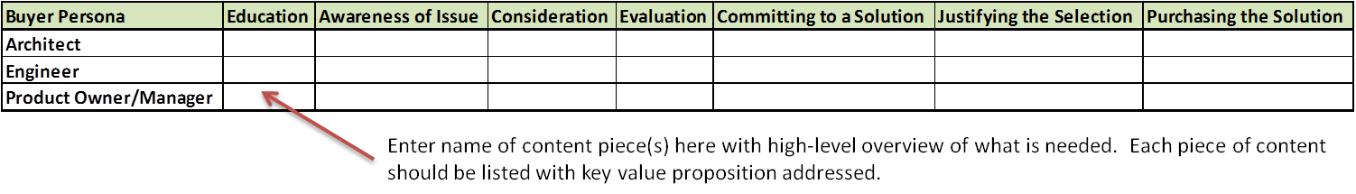 Example-of-a-content-matrix