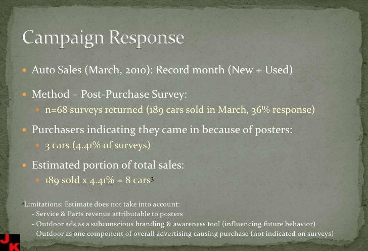 campaign response