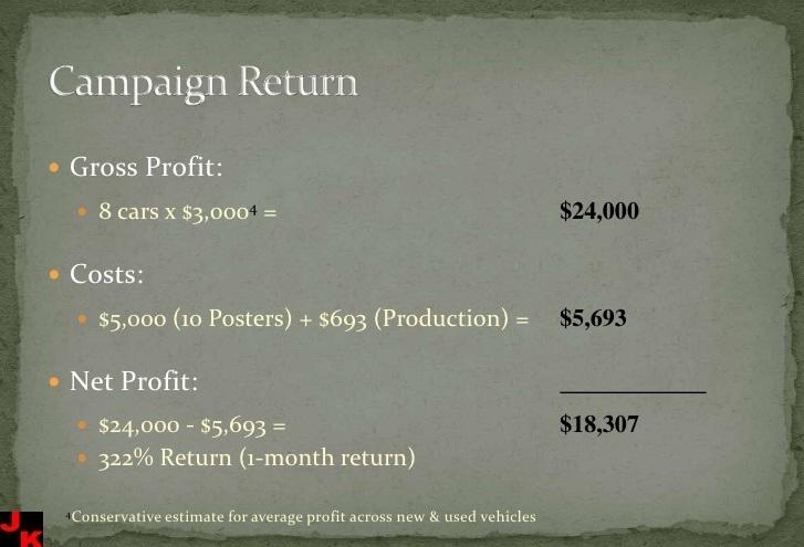 campaign return