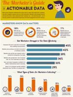 Monetate infographic