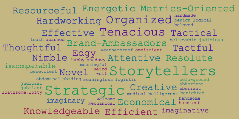 word cloud of qualities of the best content marketers