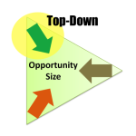 Top-Down Market Sizing