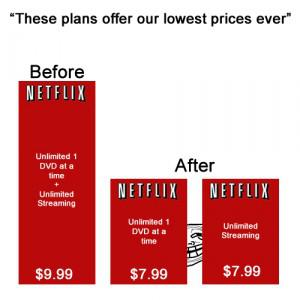 netflix qwikster pricing strategy