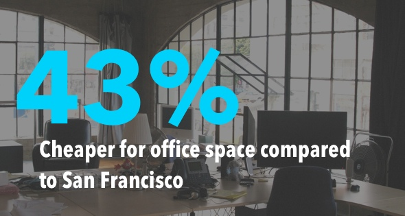austin office space cost2