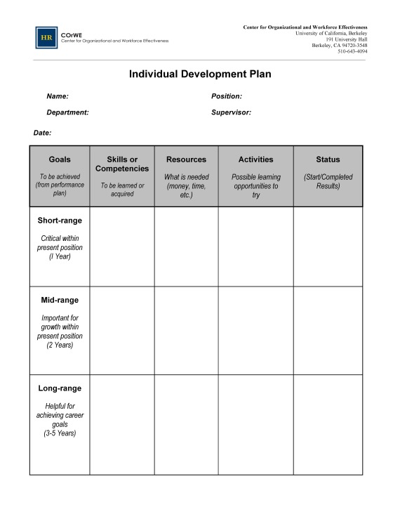 Employee Career Development Plan Template  Openview Labs