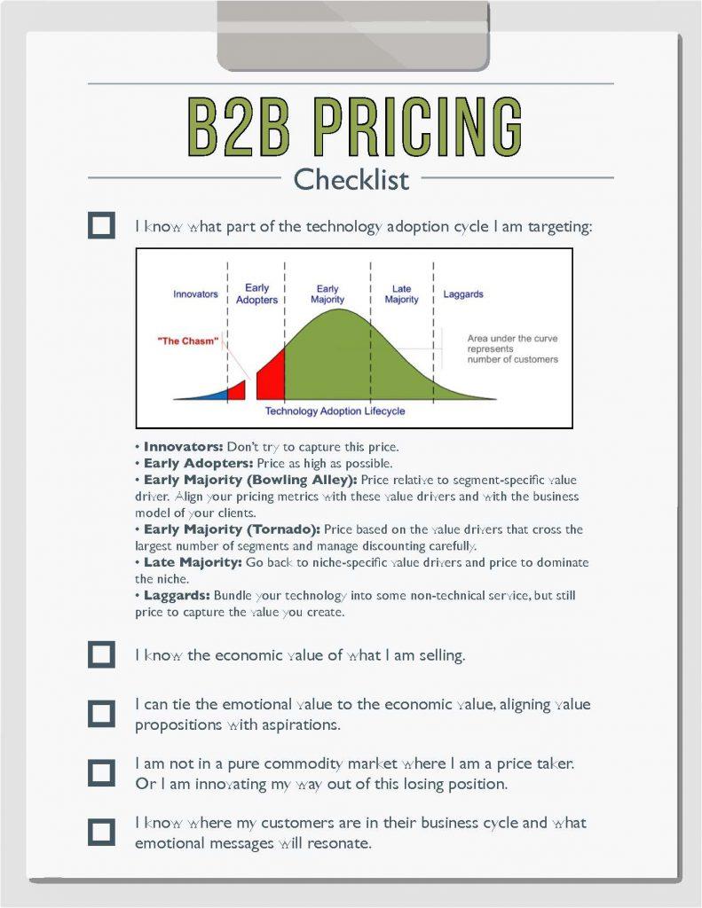 B2B Pricing Checklist image