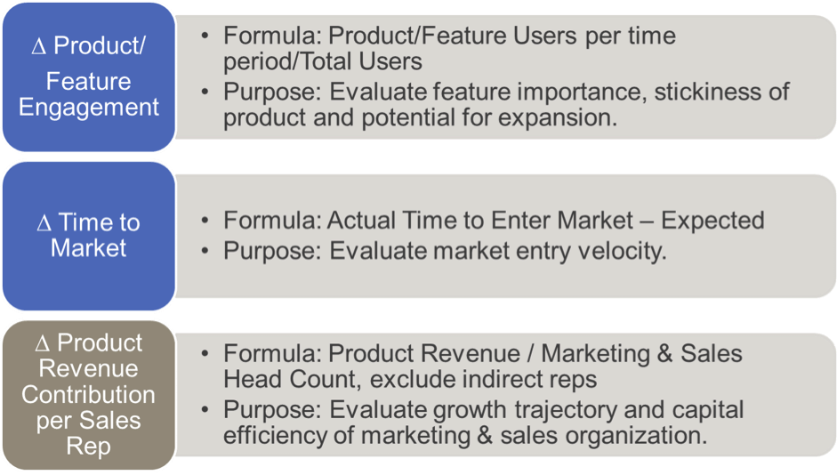 product research metrics