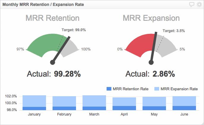 static_monthlymrrretentionexpansion