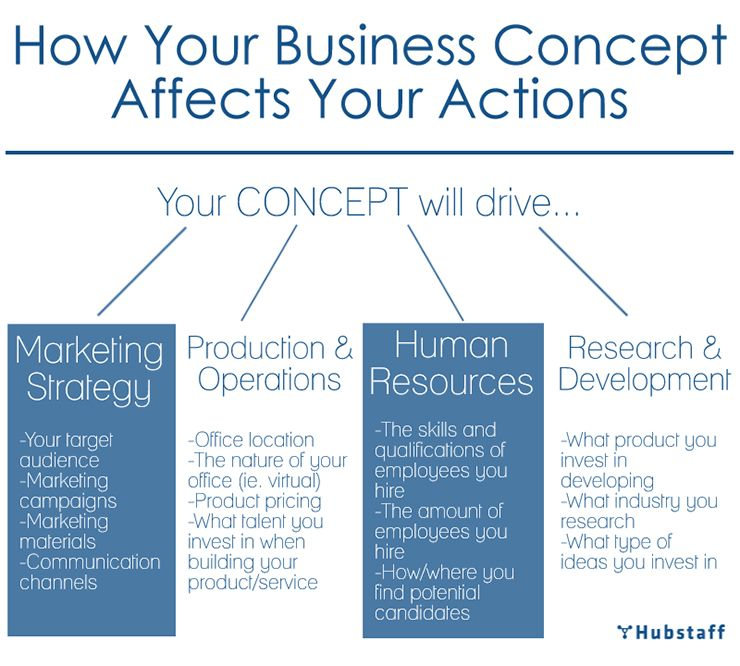 How-Concepts-Drive-Business-Actions1