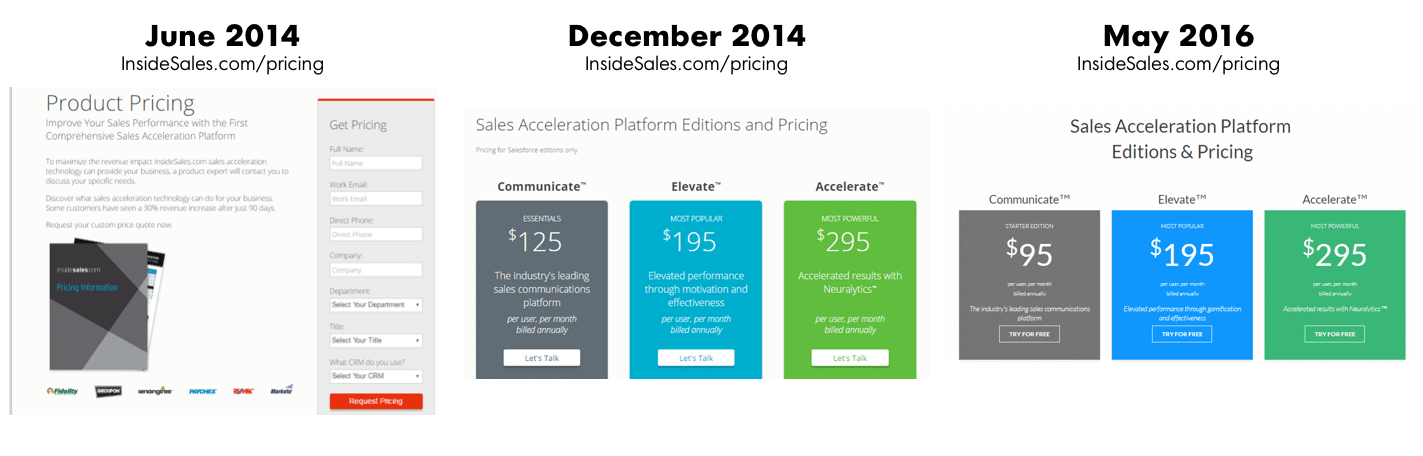 Figure 1: InsideSales.com's pricing page in 2014 vs. 2016