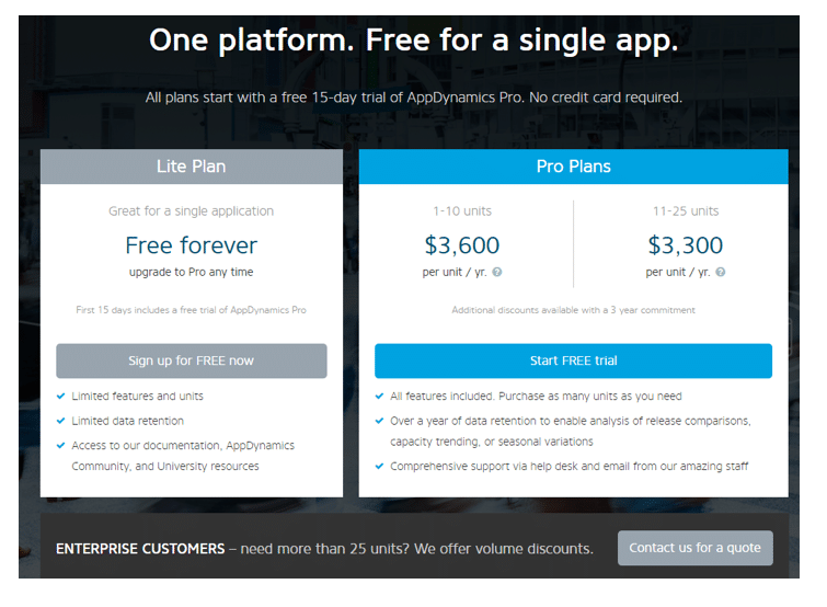 Figure 5: AppDynamics' pricing page in May 2016