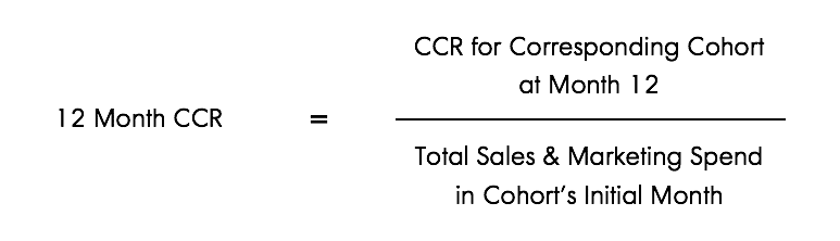 12 Month CCR