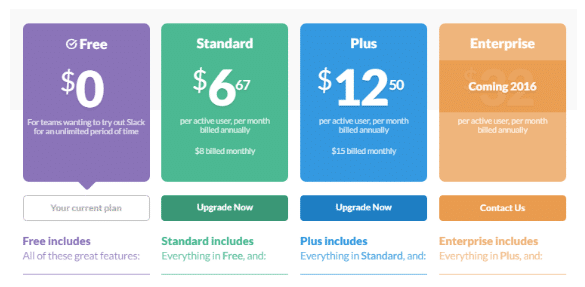 slack plan options