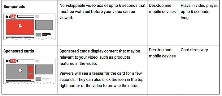 10-youtube-ad-format-part-2