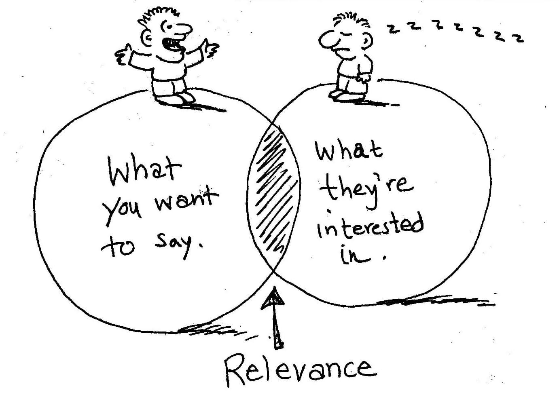 Cartoon on Social Media Content Relevance