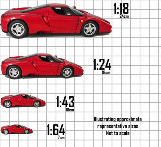 A1 Auto Sales >> Scaling Your Business Model: 3 Necessary Adjustments|Scaling Your Business Model: 3 Necessary ...