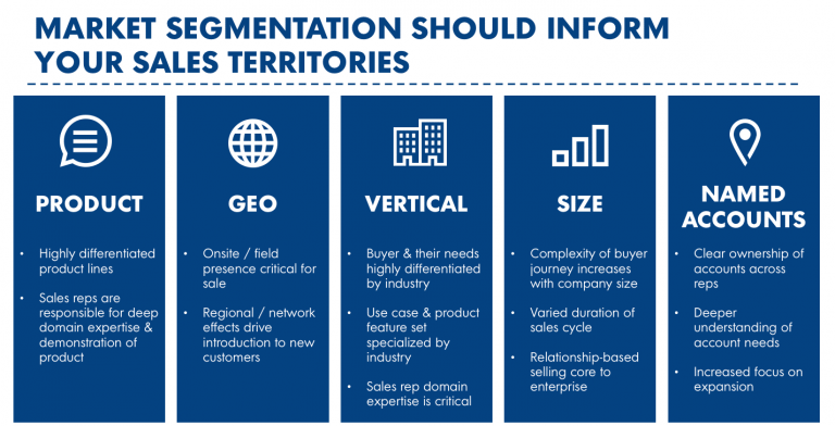 market segmentaion Market segmentation, also called customer segmentation, is a great way to deliver them while it's an important strategy for any ecommerce company, many store owners and marketers find themselves.