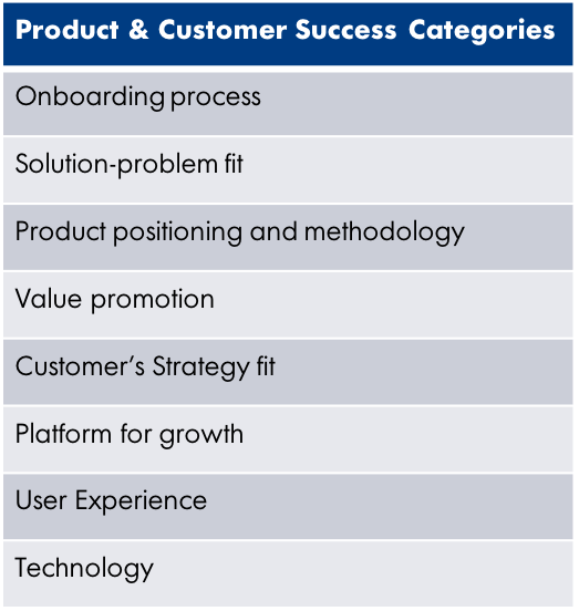 Product launch readiness - success