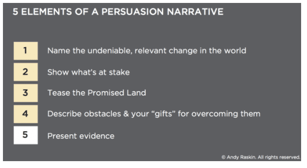 Persuasion Narrative