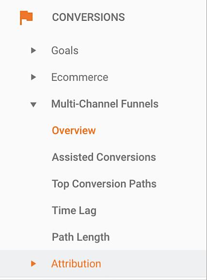 4 Growth Opportunities Hidden in Your Google Analytics12