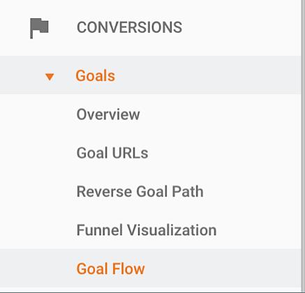 4 Growth Opportunities Hidden in Your Google Analytics3