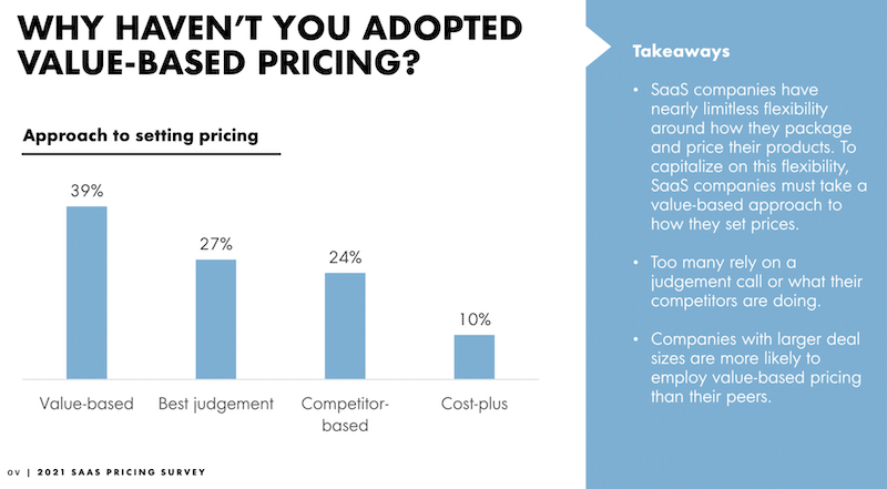 SaaS pricing survey insights