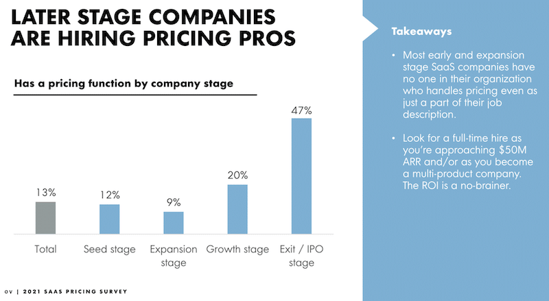 Pricing pros