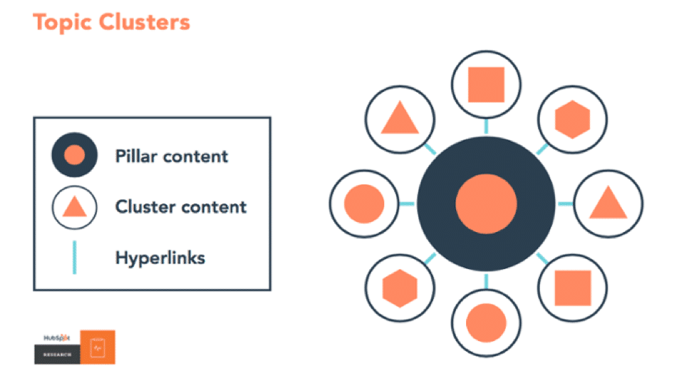 How to Acquire Product Users with Content Marketing 3