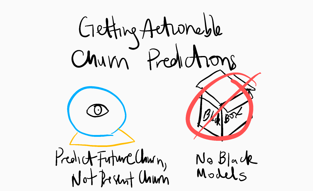 Actionable churn predictions