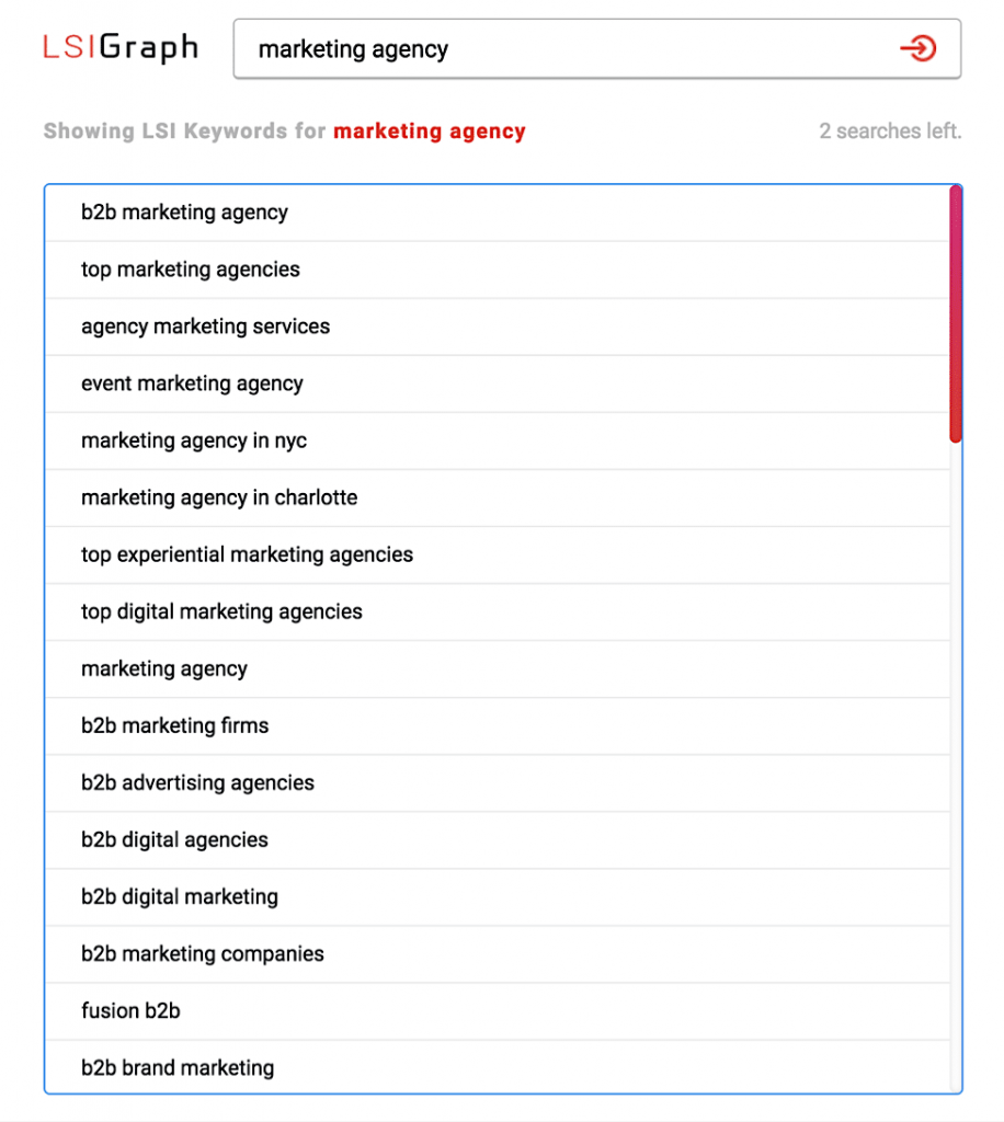 Keyword Research for B2B Brands2