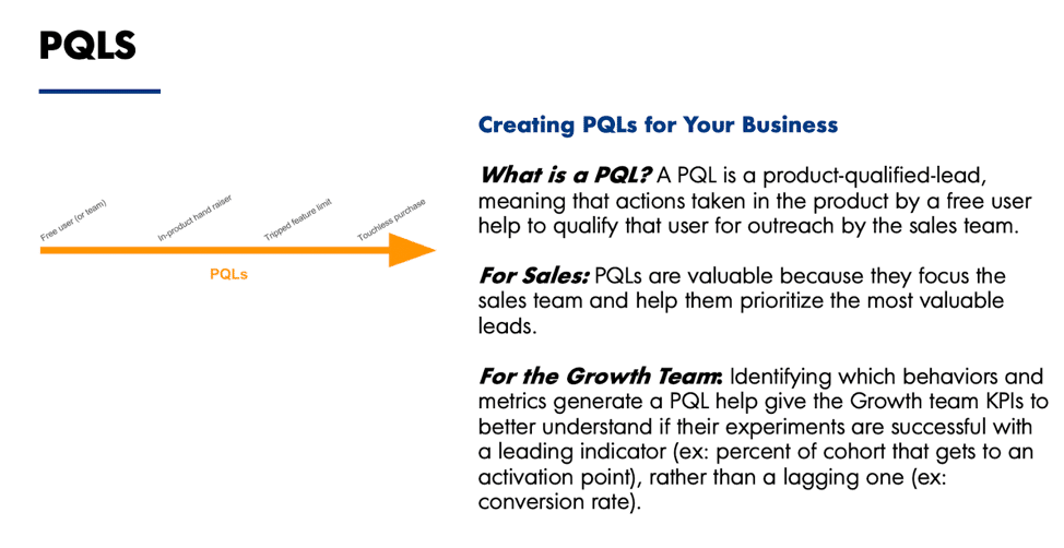 Putting PQLs into Practice at Your Organization | OpenView
