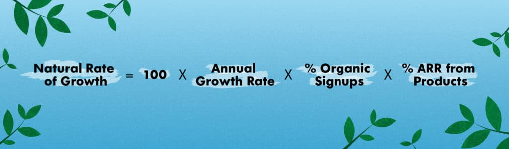 Natural Rate of Growth