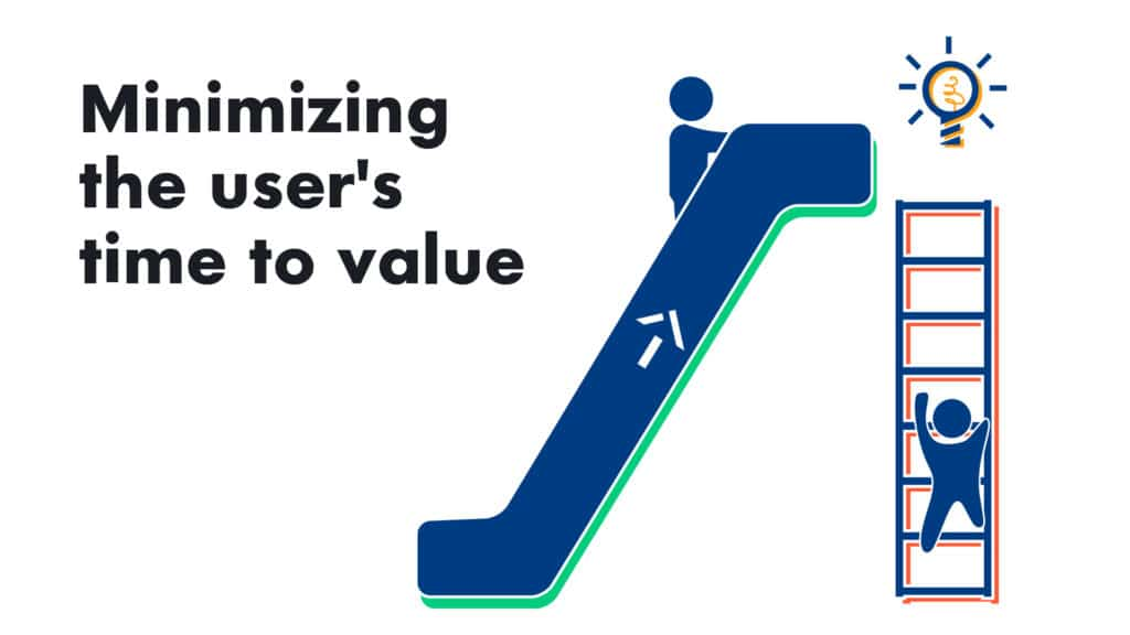 Minimizing the user's time to value