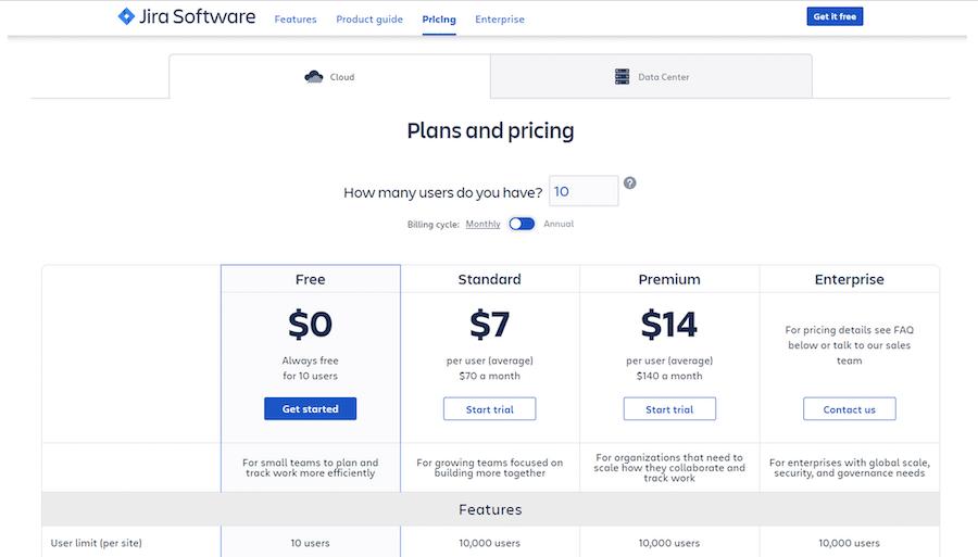 Atlassian pricing