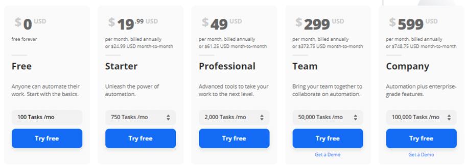 Zapier pricing screenshot