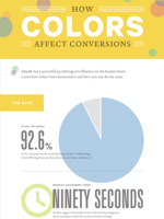 Kissmetrics infographics