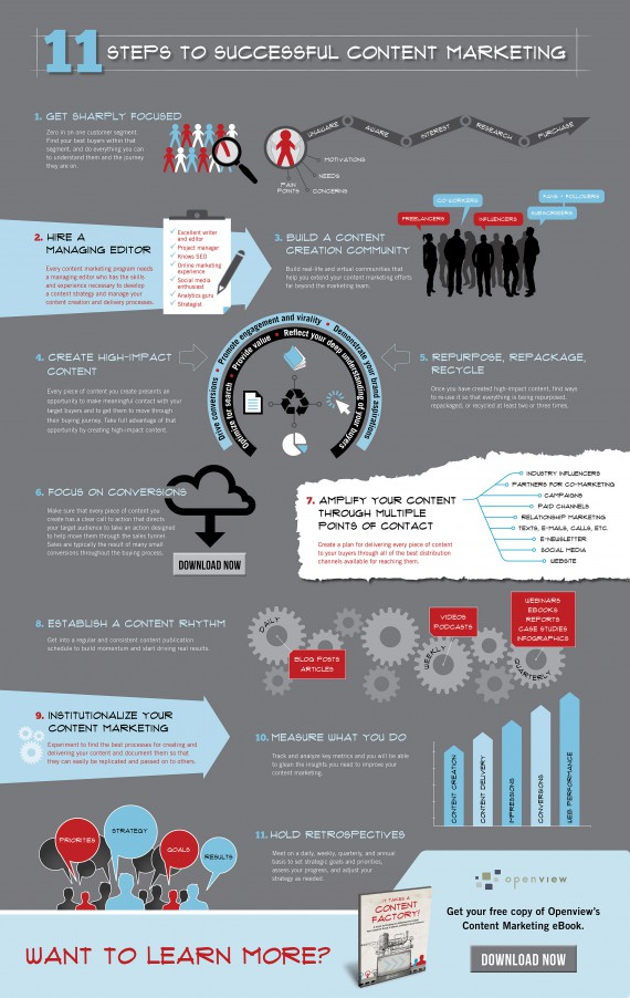 Content-Factory-Infographic-Final